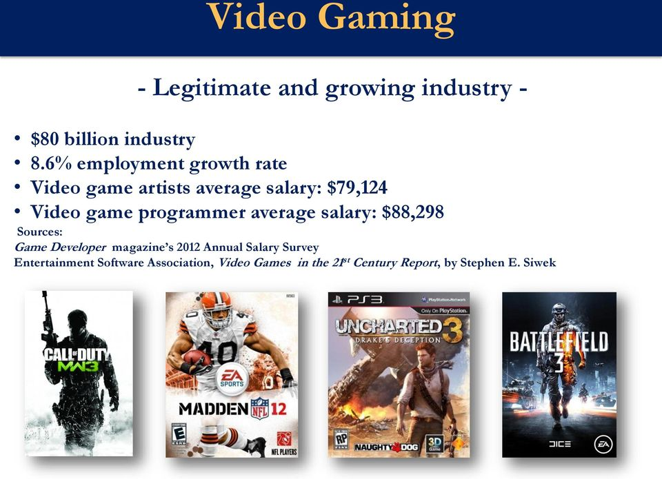 programmer average salary: $88,298 Sources: Game Developer magazine s 2012 Annual Salary