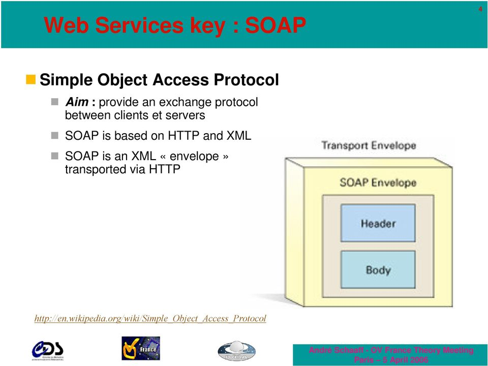 between clients et servers SOAP is based on HTTP