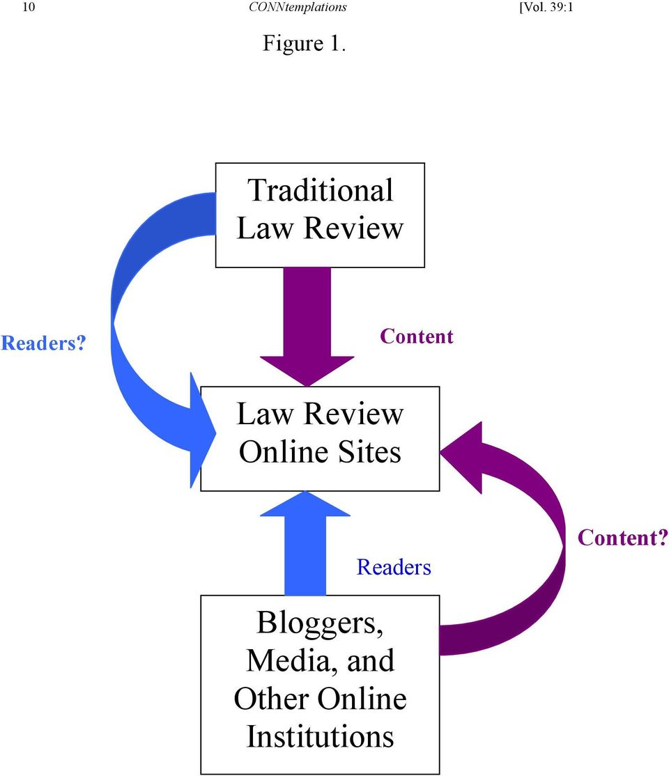 Content Law Review Online Sites Readers