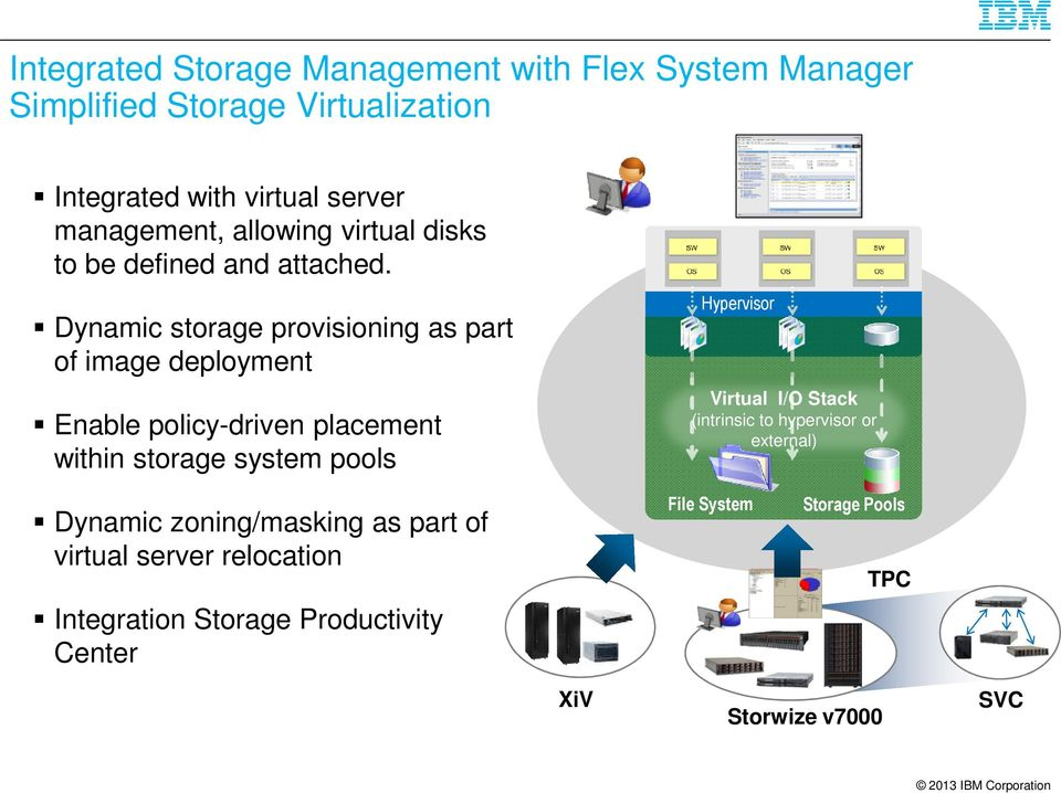 Virtual I/O Stack (intrinsic to hypervisor or external) Dynamic storage provisioning as part of image deployment Enable policy-driven placement