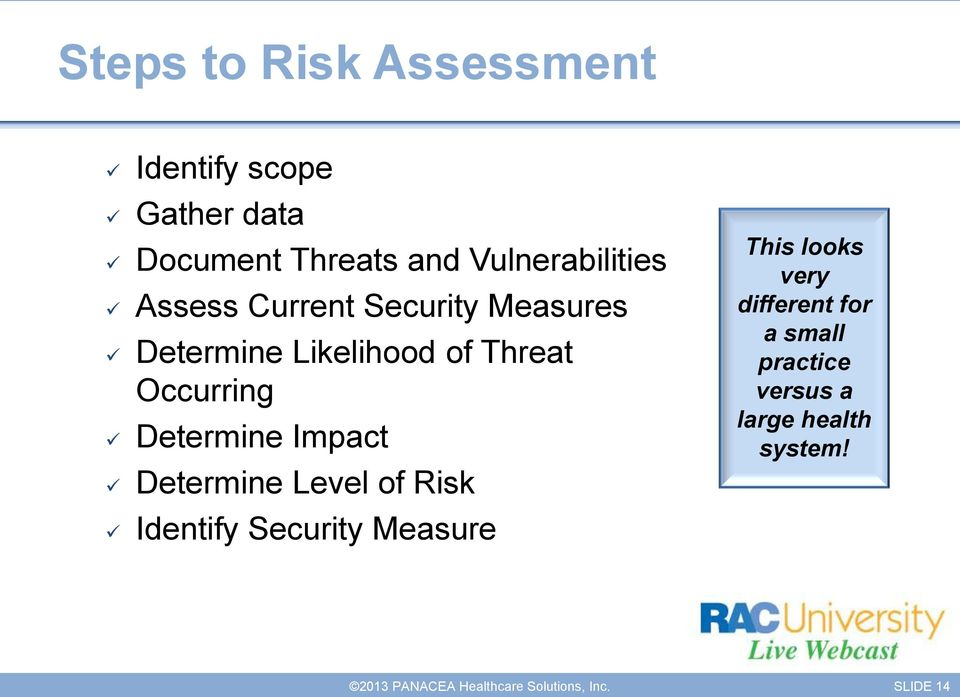 Threat Occurring Determine Impact Determine Level of Risk Identify Security