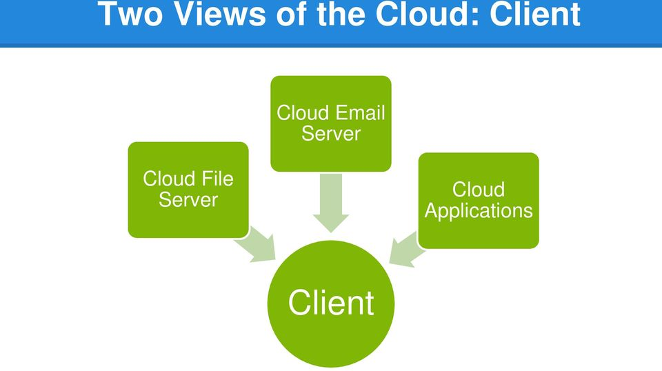 Server Cloud File