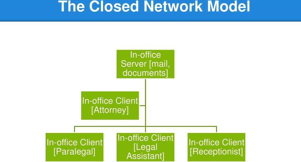 In-office Client [Paralegal] In-office Client