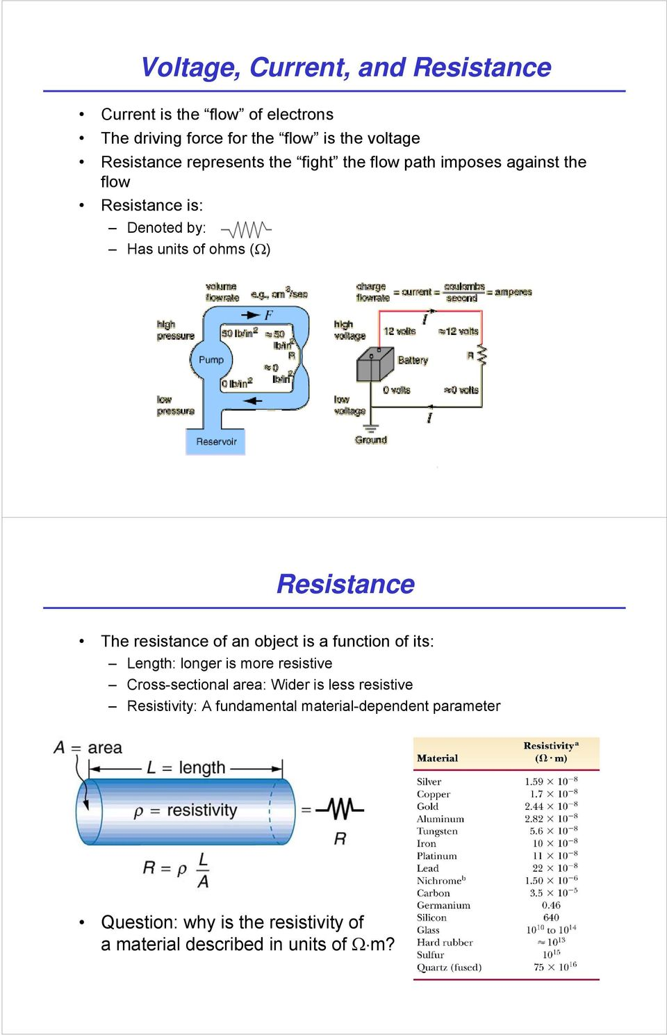 resistance of an object is a function of its: Length: longer is more resistive Cross-sectional area: Wider is less resistive