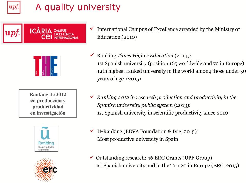 Ranking 2012 in research production and productivity in the Spanish university public system (2013): 1st Spanish university in scientific productivity since 2010 U-Ranking