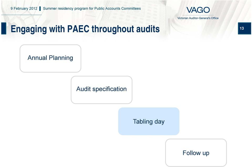 Annual Planning Audit