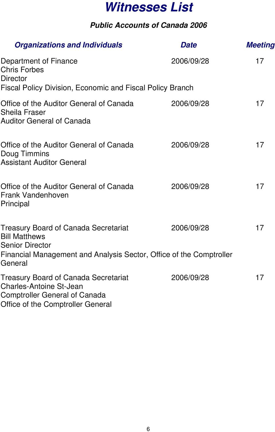 General Office of the Auditor General of Canada 2006/09/28 17 Frank Vandenhoven Principal Treasury Board of Canada Secretariat 2006/09/28 17 Bill Matthews Senior Director Financial Management
