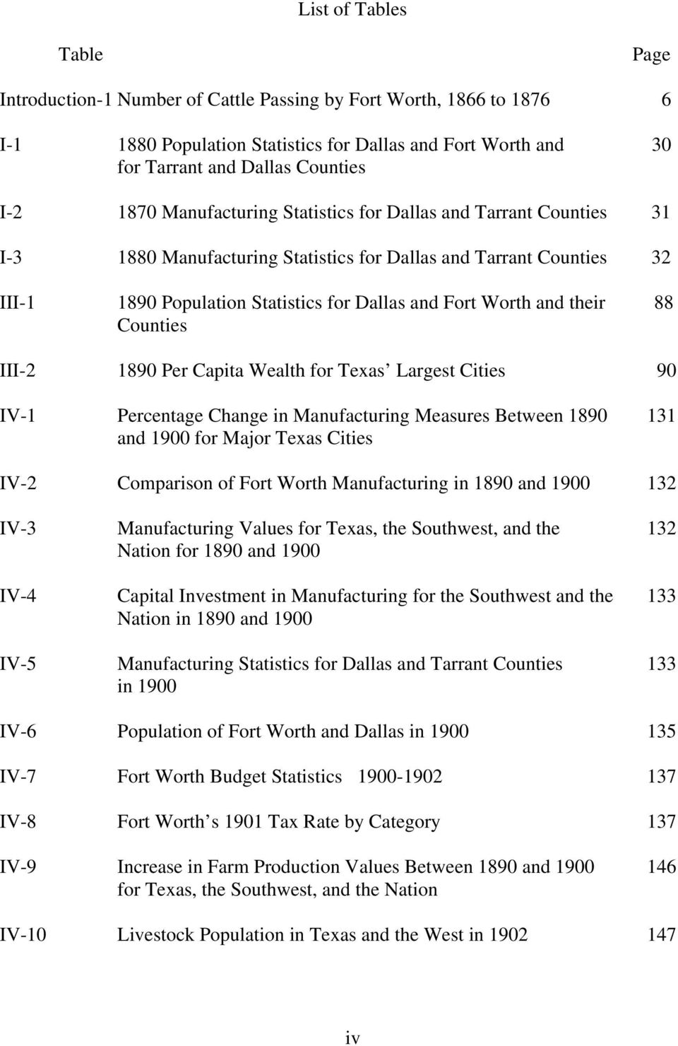 their 88 Counties III-2 1890 Per Capita Wealth for Texas Largest Cities 90 IV-1 Percentage Change in Manufacturing Measures Between 1890 131 and 1900 for Major Texas Cities IV-2 Comparison of Fort