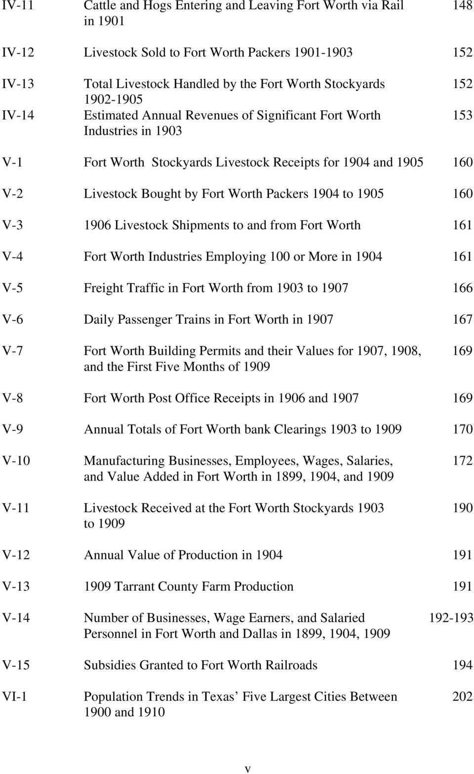 Packers 1904 to 1905 160 V-3 1906 Livestock Shipments to and from Fort Worth 161 V-4 Fort Worth Industries Employing 100 or More in 1904 161 V-5 Freight Traffic in Fort Worth from 1903 to 1907 166