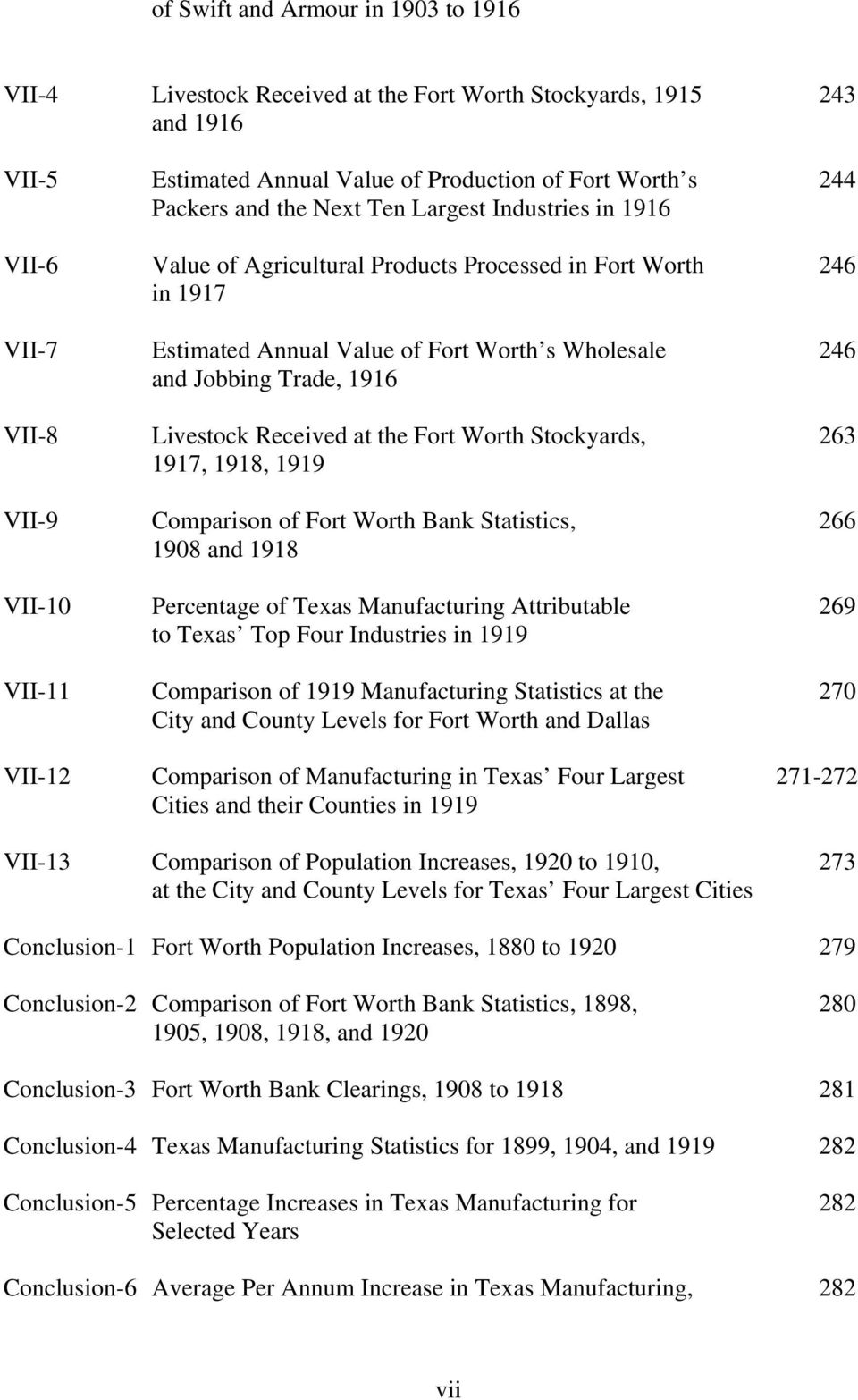 Received at the Fort Worth Stockyards, 263 1917, 1918, 1919 VII-9 Comparison of Fort Worth Bank Statistics, 266 1908 and 1918 VII-10 Percentage of Texas Manufacturing Attributable 269 to Texas Top