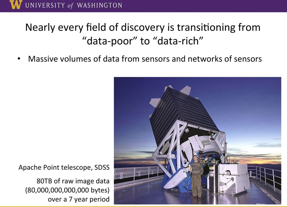 networks of sensors Apache Point telescope, SDSS 80TB of
