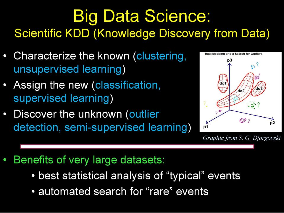 Discover the unknown (outlier detection, semi-supervised learning) Gr