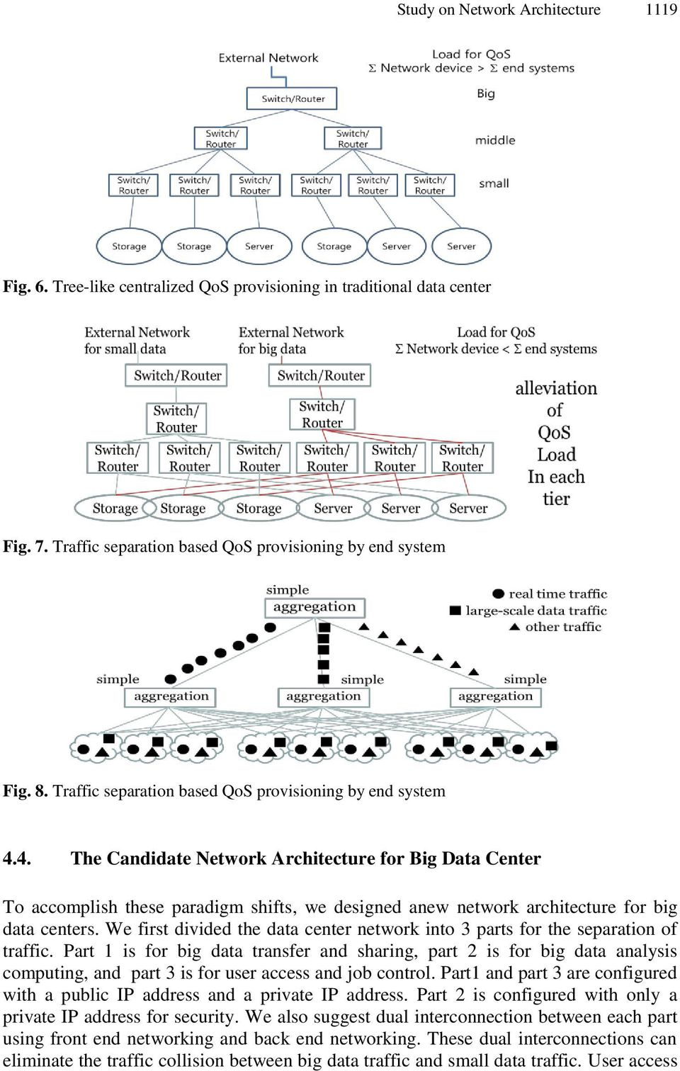 4. The Candidate Network Architecture for Big Data Center To accomplish these paradigm shifts, we designed anew network architecture for big data centers.