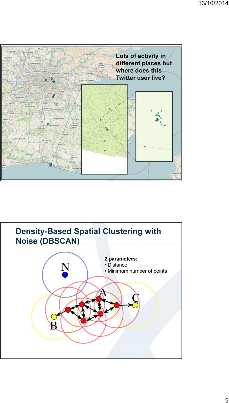 Density-Based Spatial Clustering with Noise
