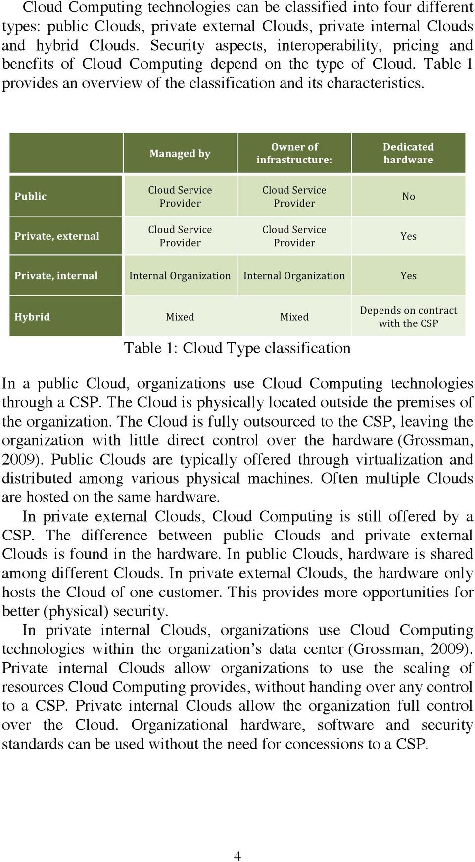 Table 1: Cloud Type classification In a public Cloud, organizations use Cloud Computing technologies through a CSP. The Cloud is physically located outside the premises of the organization.