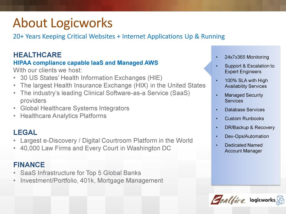 Integrators Healthcare Analytics Platforms LEGAL Largest e-discovery / Digital Courtroom Platform in the World 40,000 Law Firms and Every Court in Washington DC 24x7x365 Monitoring Support &