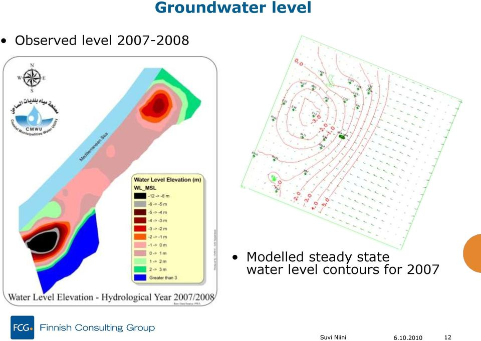 steady state water level