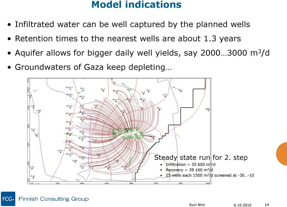 3 years Aquifer allows for bigger daily well yields, say 2000 3000 m 3 /d Groundwaters of Gaza