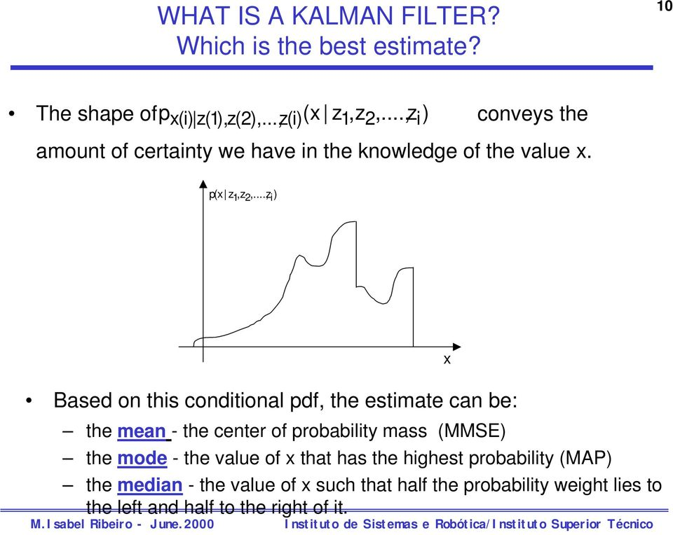 .., z i Based on this conditional pdf, the estimate can be: the mean - the center of probability mass (MMSE the mode - the