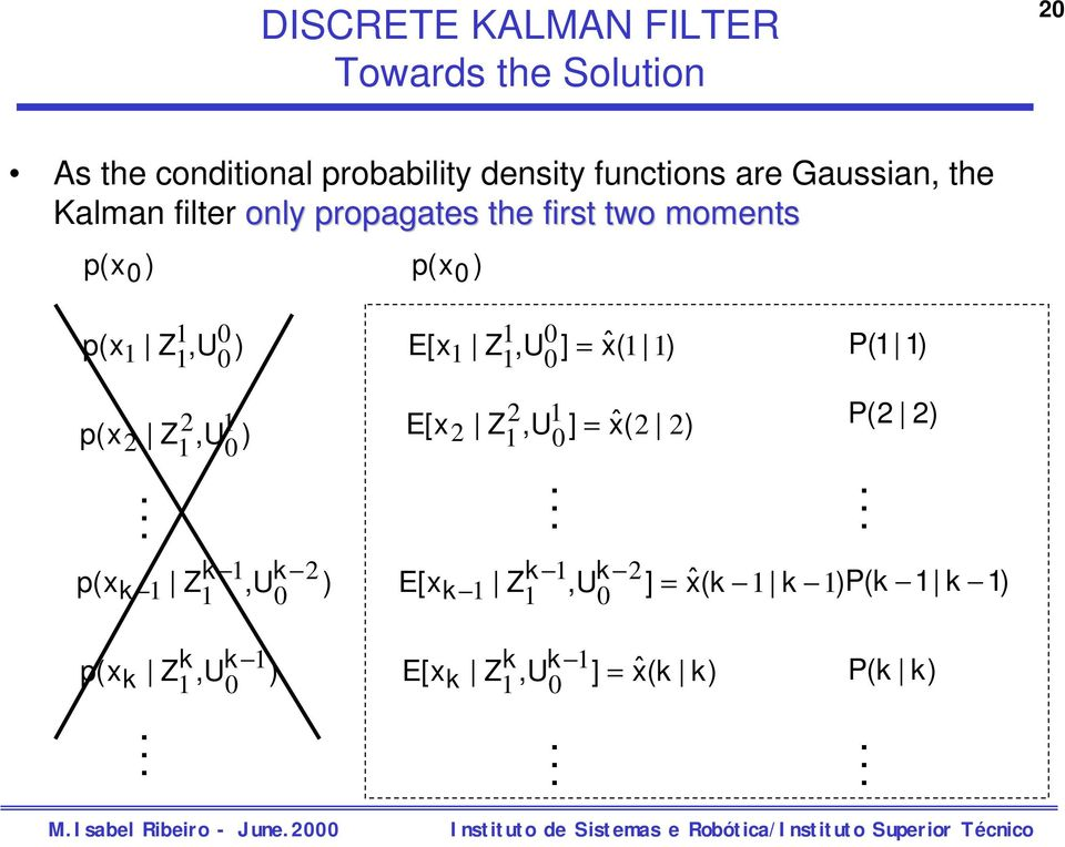 density functions are Gaussian, the Kalman filter only propagates the