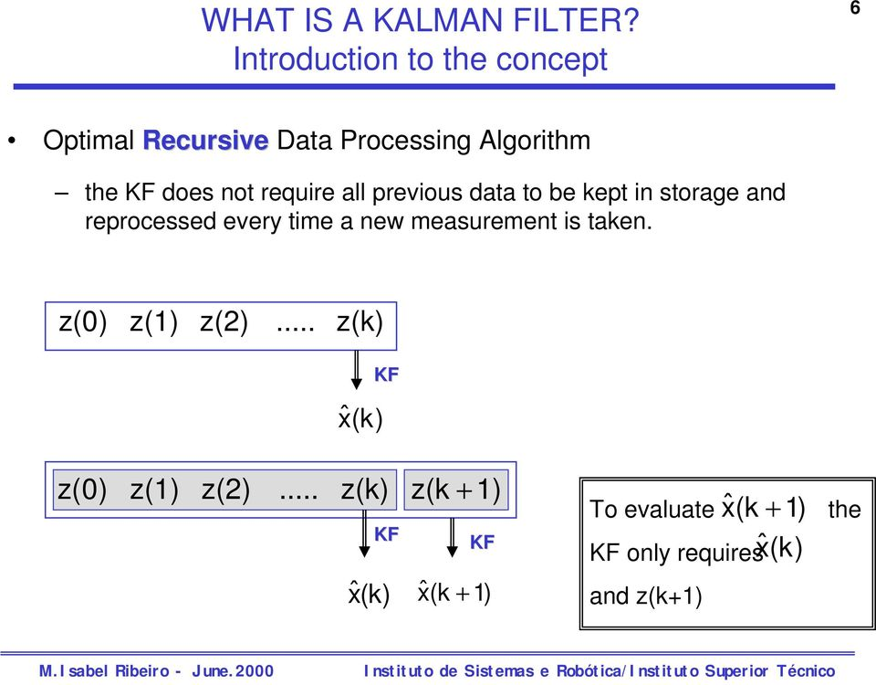 not require all previous data to be ept in storage and reprocessed every time a new