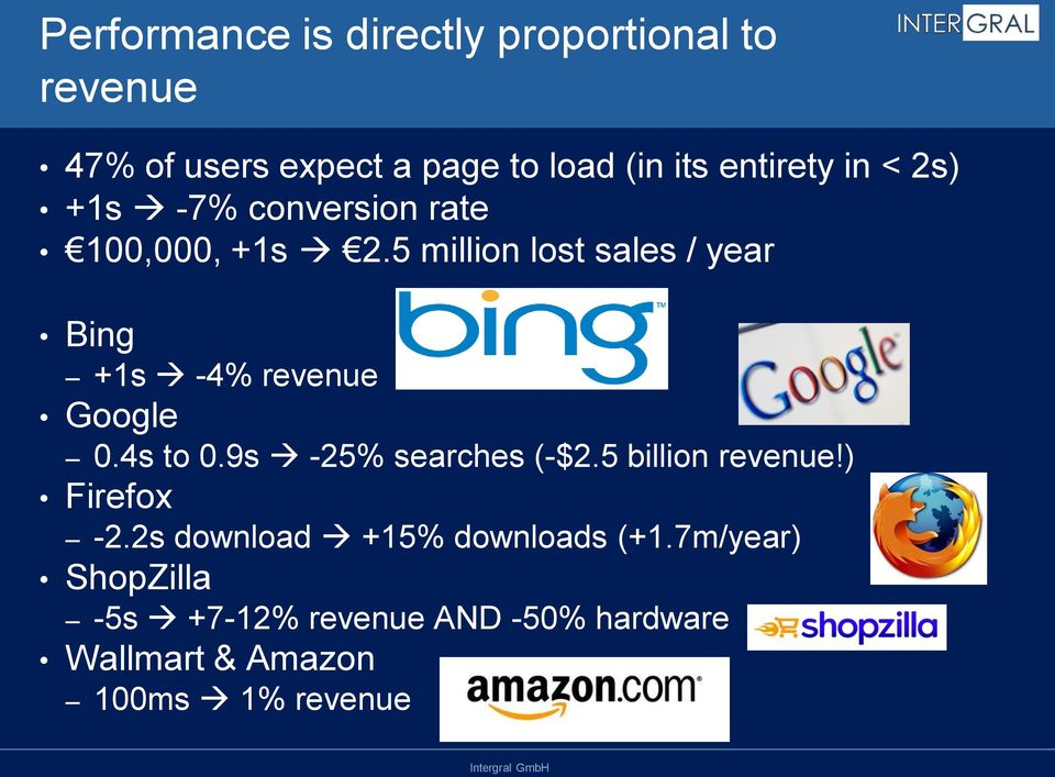 5 million lost sales / year Bing +1s -4% revenue Google 0.4s to 0.9s -25% searches (-$2.