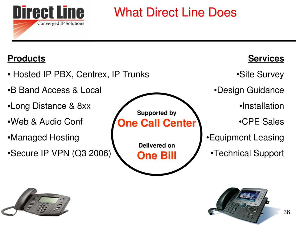 2006) Supported by One Call Center Delivered on One Bill Services Site Survey