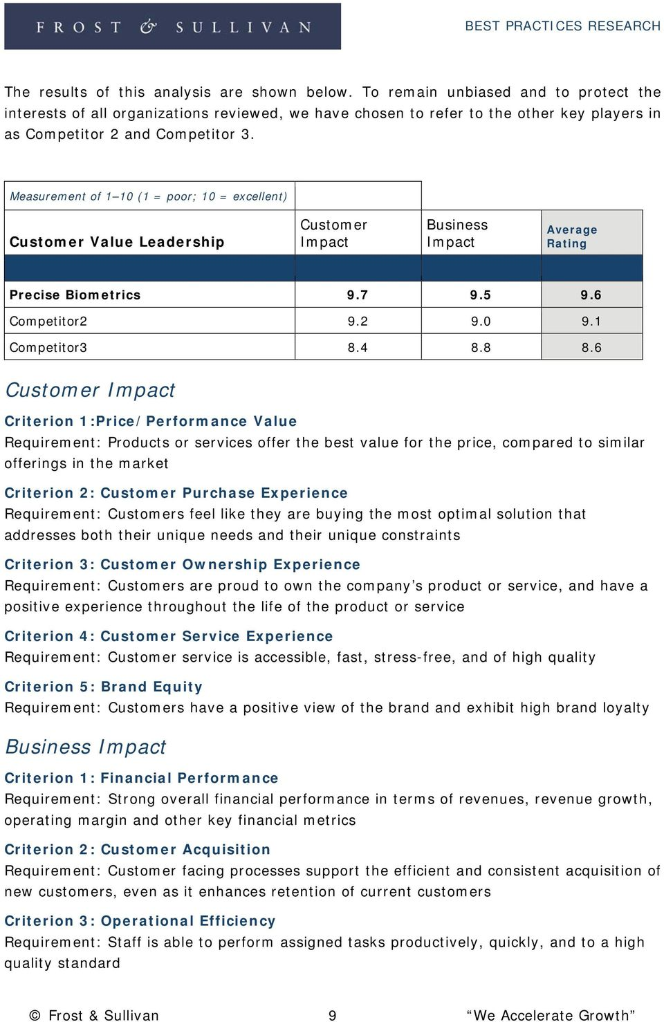 Measurement of 1 10 (1 = poor; 10 = excellent) Customer Value Leadership Customer Impact Business Impact Average Rating Precise Biometrics 9.7 9.5 9.6 Competitor2 9.2 9.0 9.1 Competitor3 8.4 8.8 8.