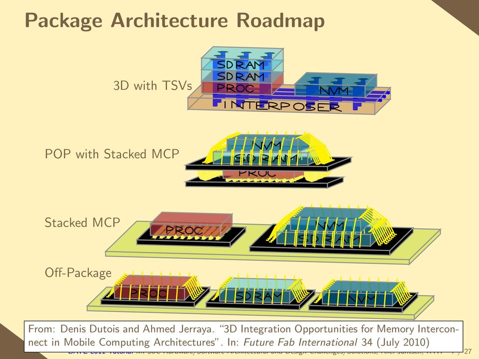 3D Integration Opportunities for Interconnect in Mobile Computing Architectures.