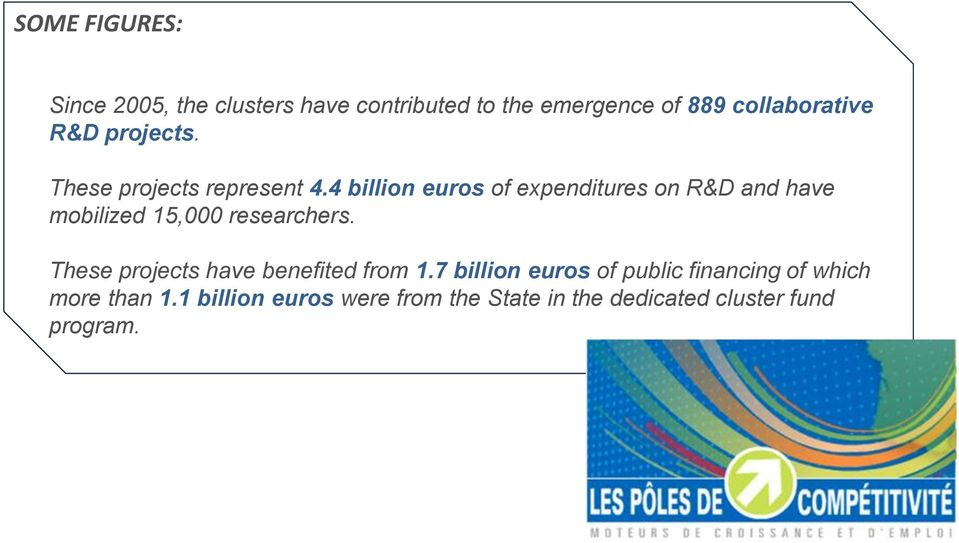 4 billion euros of expenditures on R&D and have mobilized 15,000 researchers.