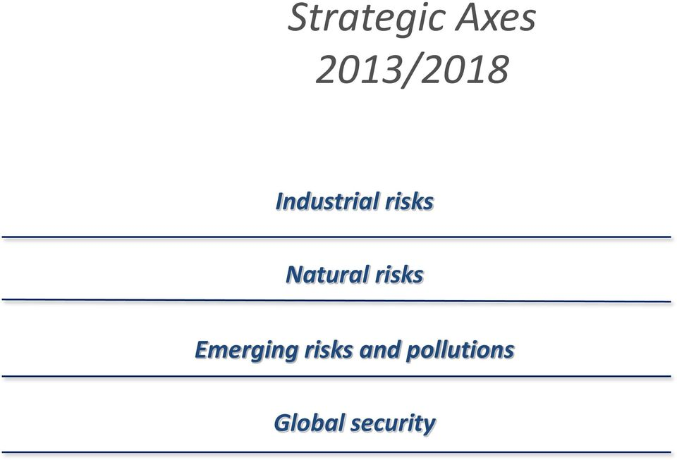risks Emerging risks and