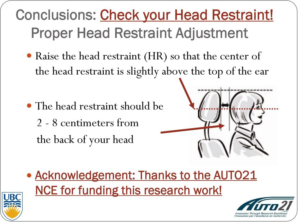 of the head restraint is slightly above the top of the ear The head restraint