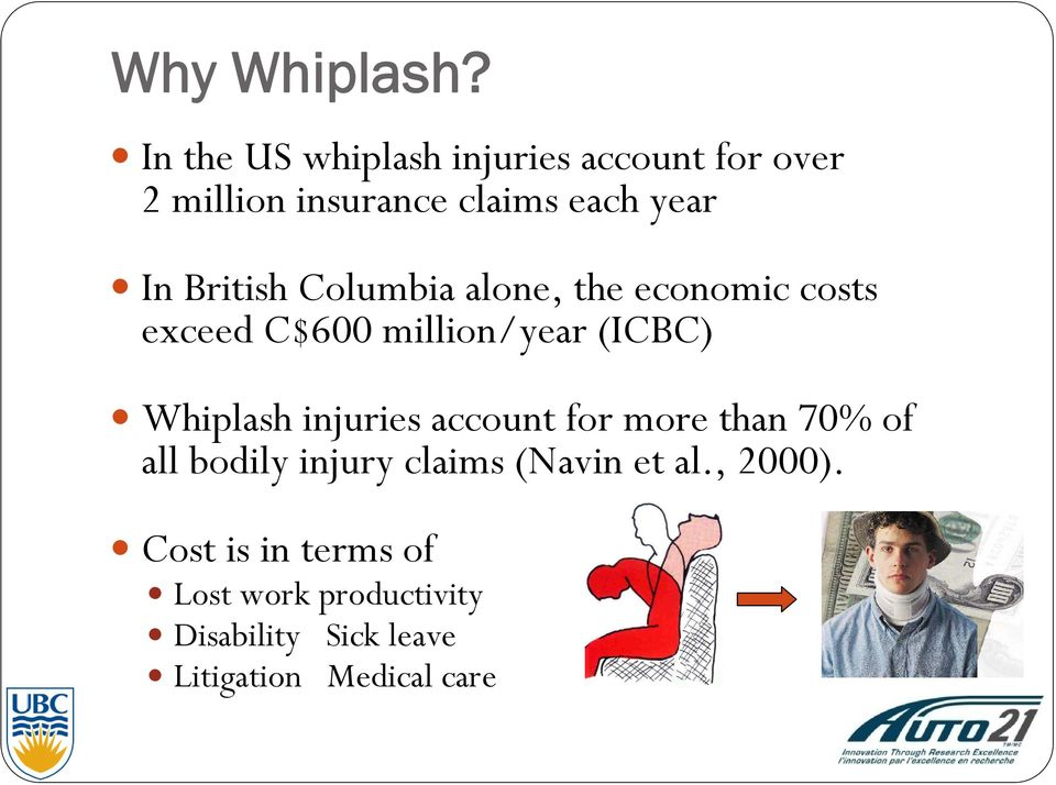 British Columbia alone, the economic costs exceed C$600 million/year (ICBC) Whiplash