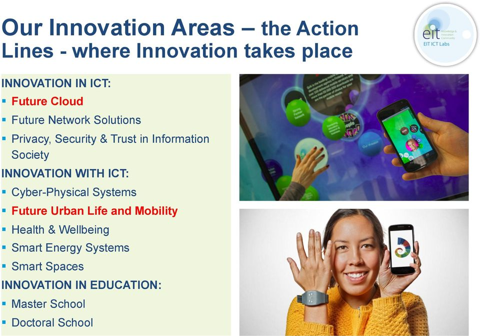 INNOVATION WITH ICT: Cyber-Physical Systems Future Urban Life and Mobility Health &