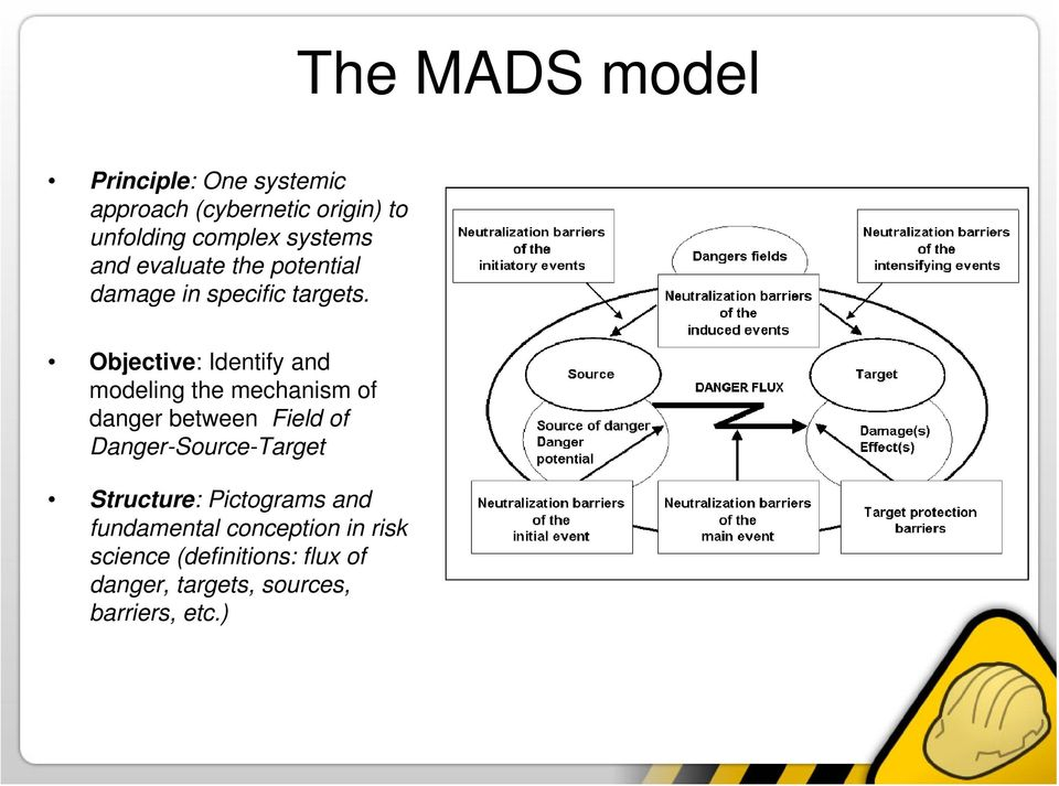 Objective: Identify and modeling the mechanism of danger between Field of