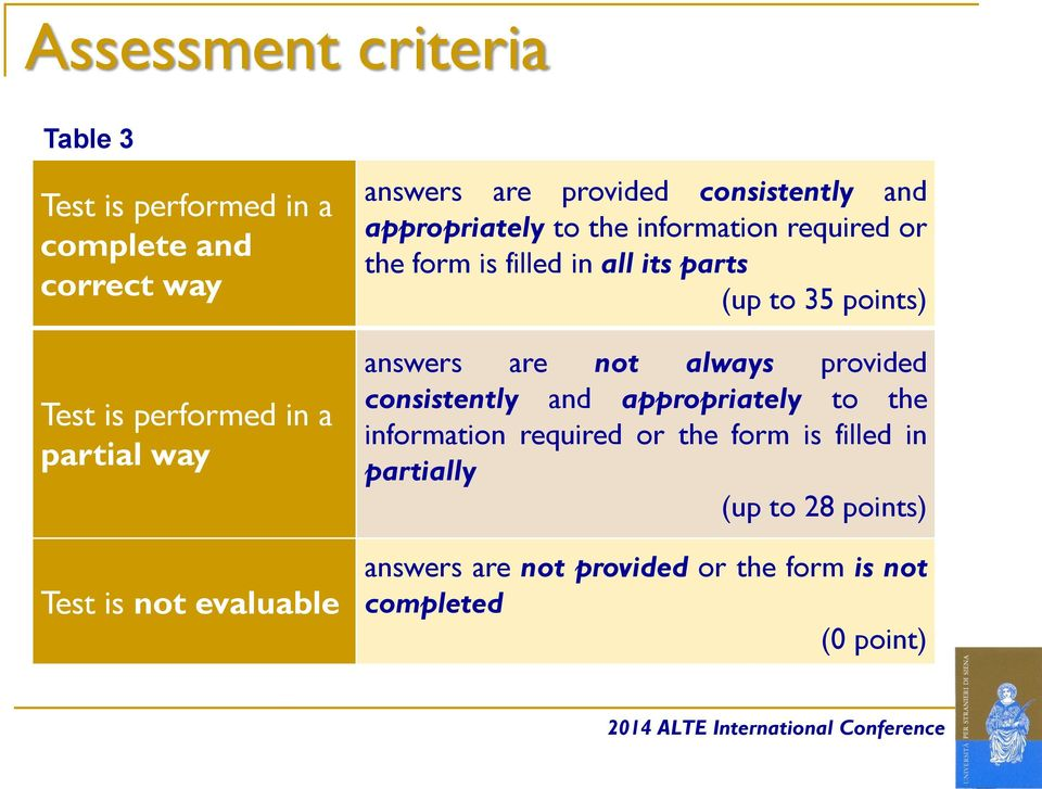 all its parts (up to 35 points) answers are not always provided consistently and appropriately to the information