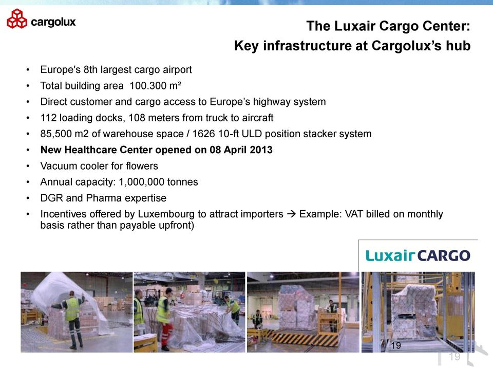 Center: Key infrastructure at Cargolux s hub 85,500 m2 of warehouse space / 1626 10-ft ULD position stacker system New Healthcare Center