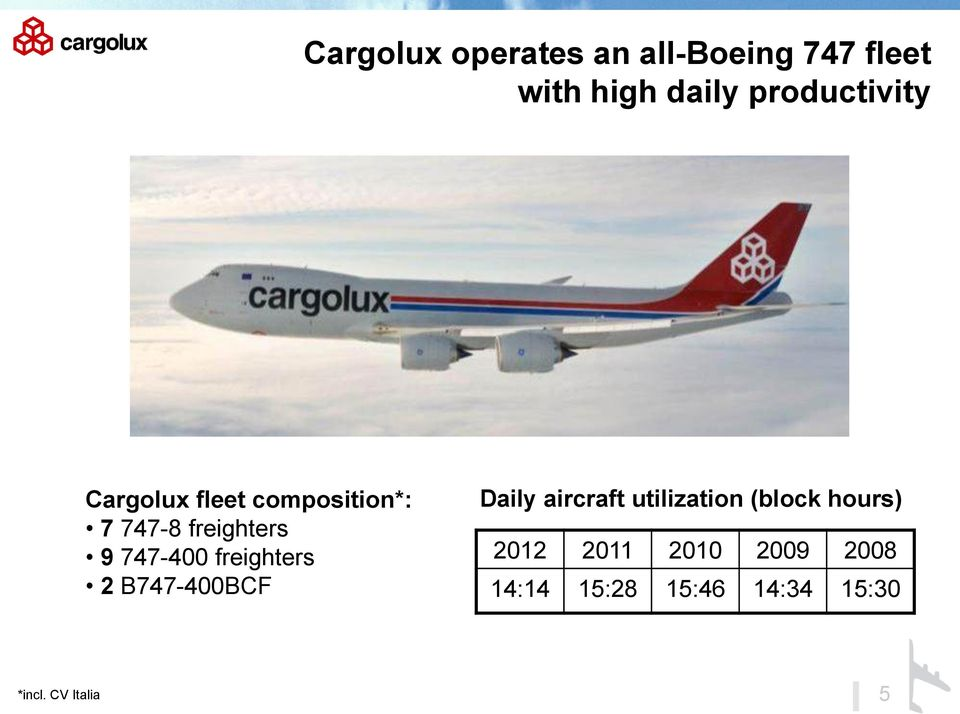 747-400 freighters 2 B747-400BCF Daily aircraft utilization (block