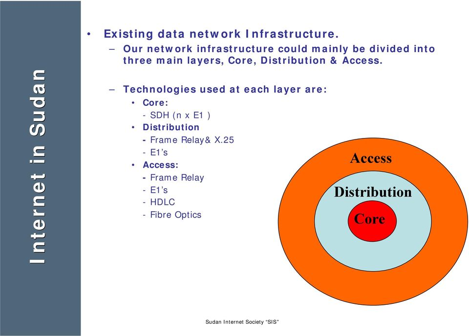 Distribution & Access.