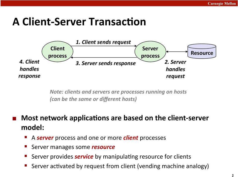Server handles request Resource Note: clients and servers are processes running on hosts (can be the same or different hosts) Most