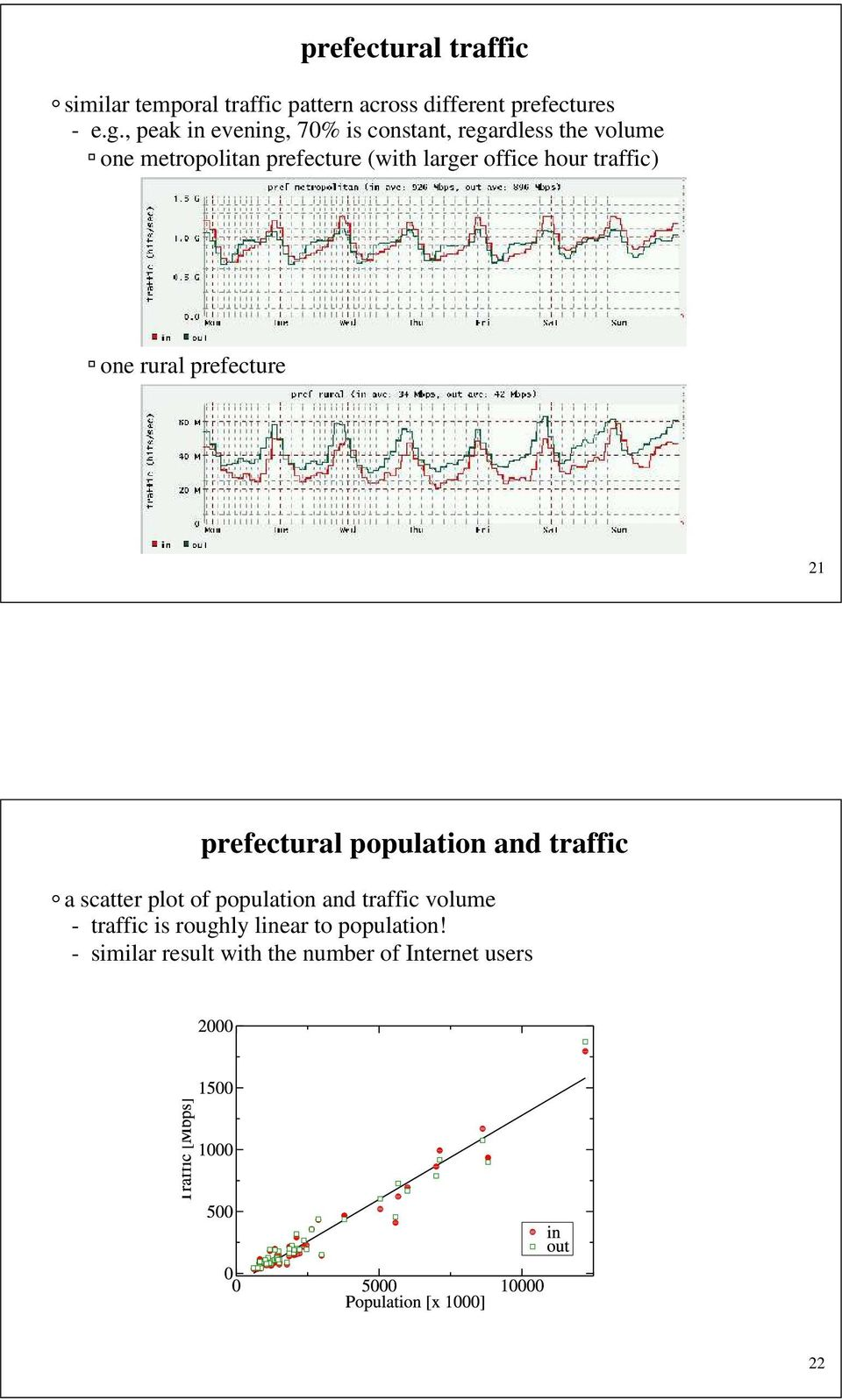 office hour traffic) one rural prefecture 21 prefectural population and traffic a scatter plot of