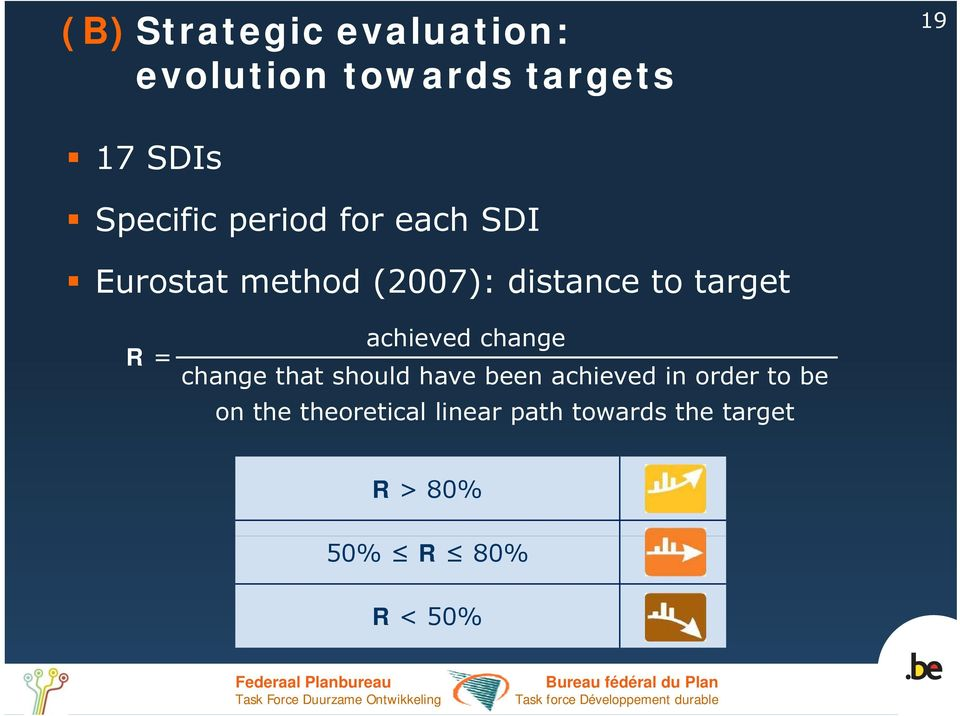 target achieved change R = change that should have been achieved in