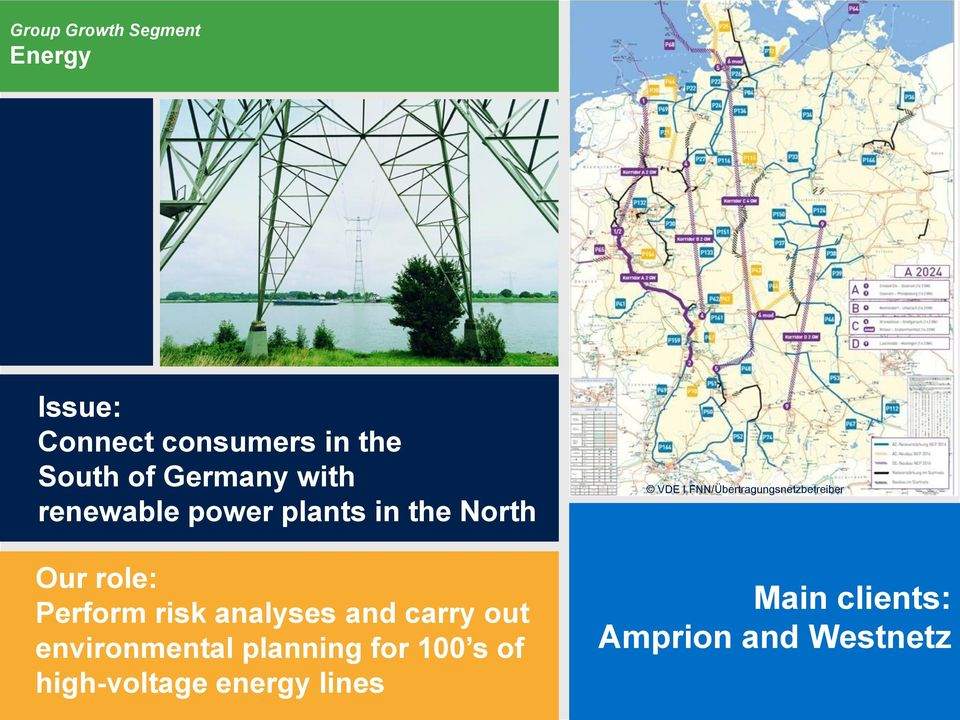 analyses and carry out environmental planning for 100 s of high-voltage