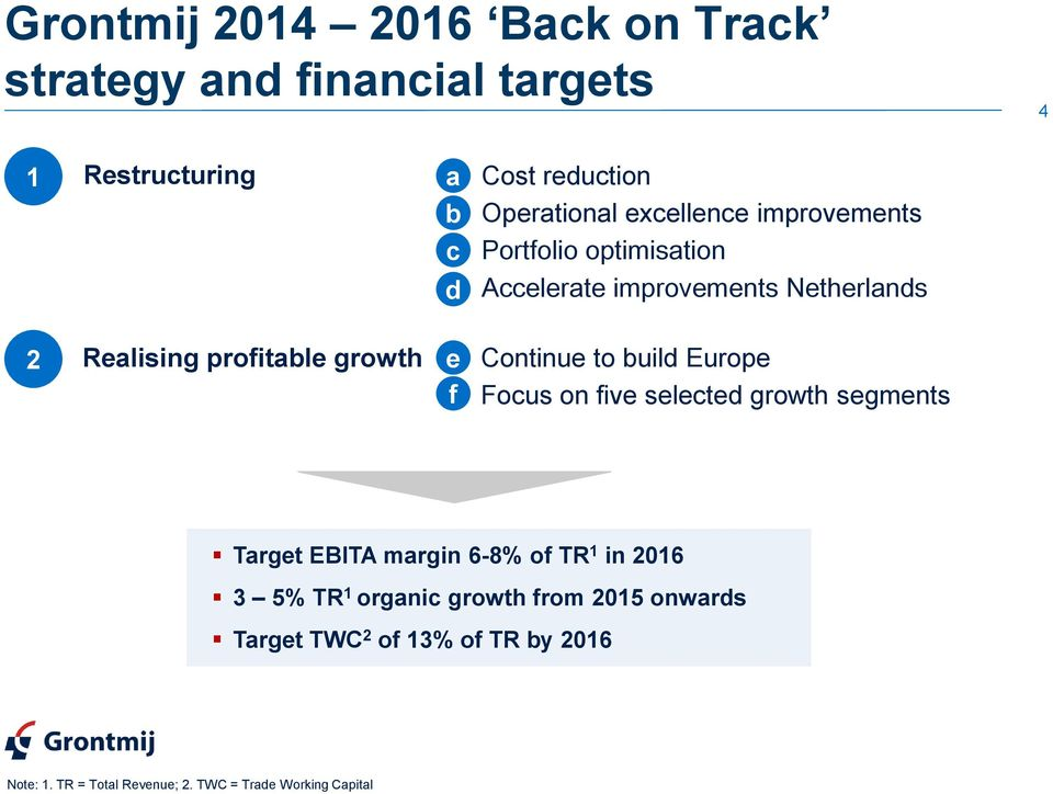 Continue to build Europe Focus on five selected growth segments Target EBITA margin 6-8% of TR 1 in 2016 3 5% TR 1