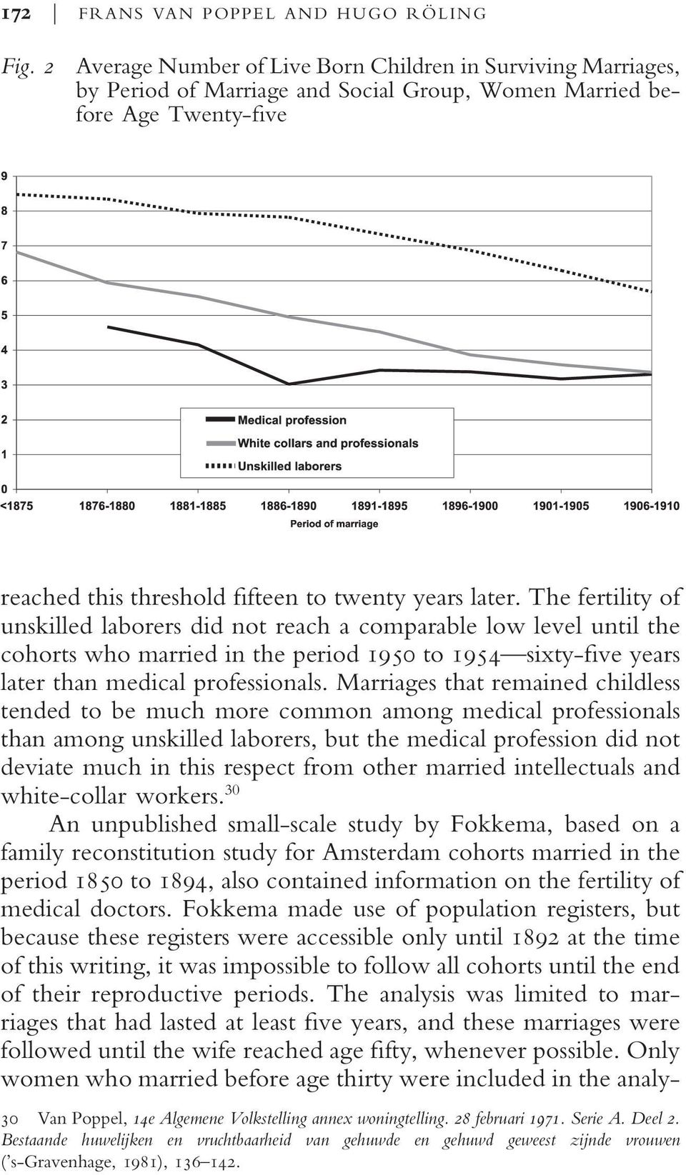 The fertility of unskilled laborers did not reach a comparable low level until the cohorts who married in the period 1950 to 1954 sixty-ªve years later than medical professionals.