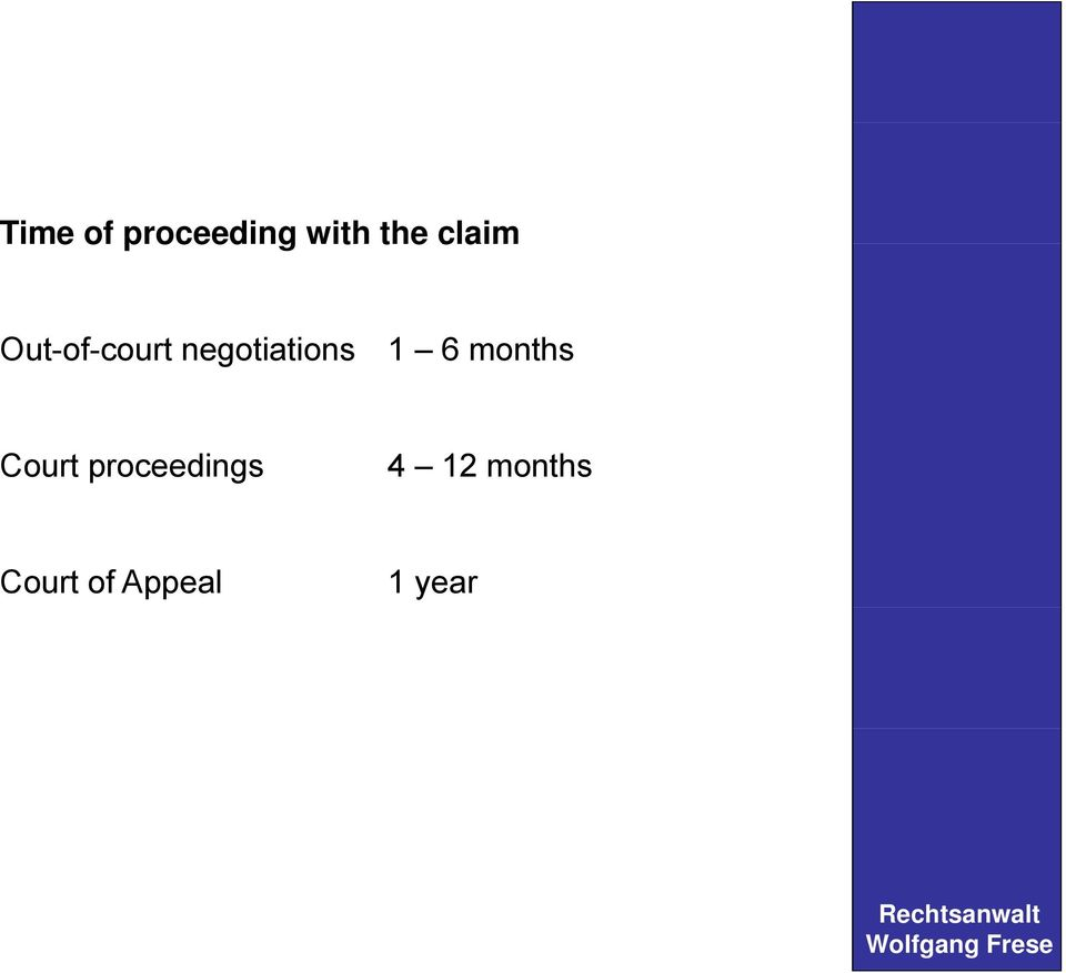 negotiations 1 6 months Court