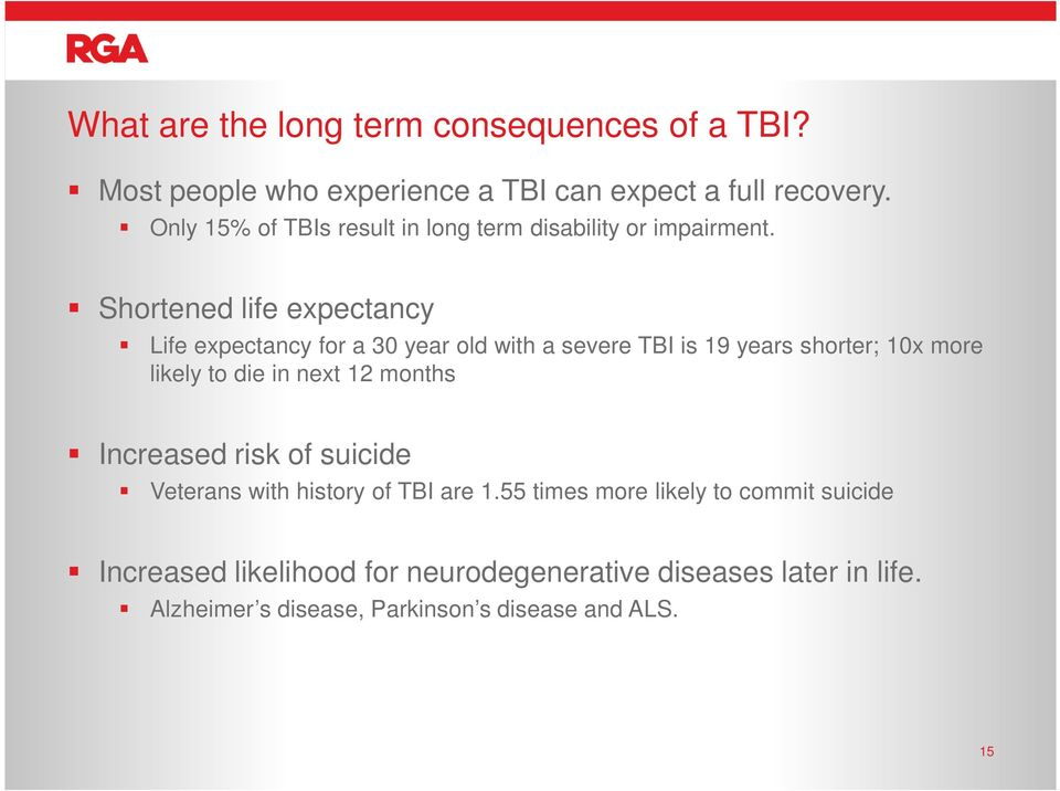 Shortened life expectancy Life expectancy for a 30 year old with a severe TBI is 19 years shorter; 10x more likely to die in next 12