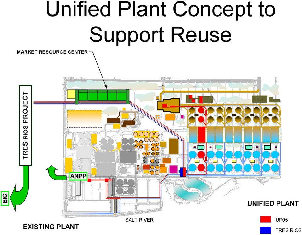 RESOURCE CENTER ANPP UNIFIED PLANT