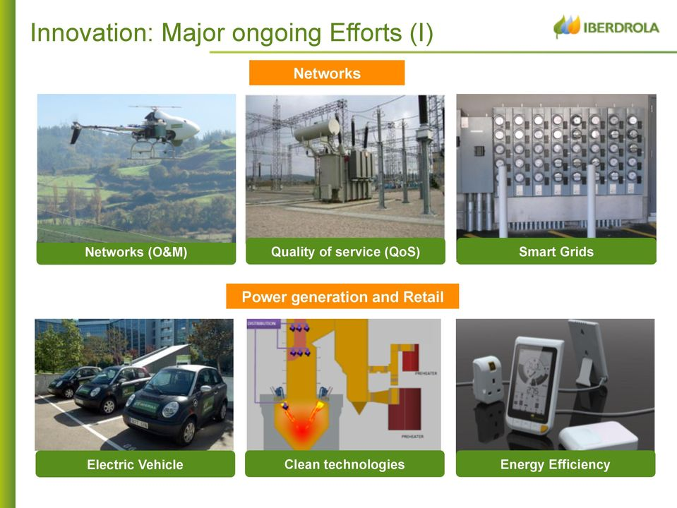 (QoS) Smart Grids Power generation and