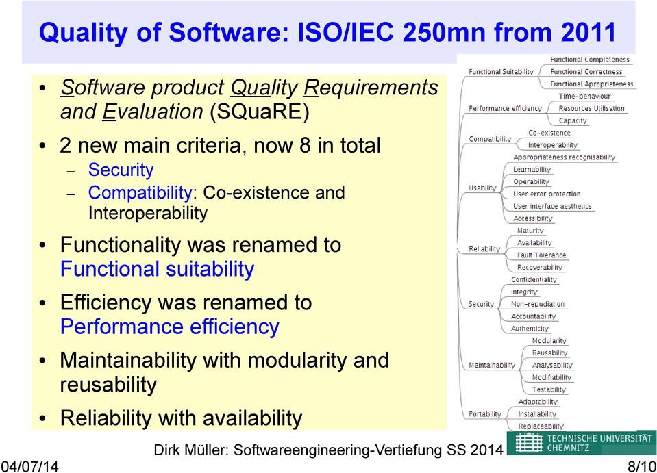 and Interoperability Functionality was renamed to Functional suitability Efficiency was renamed